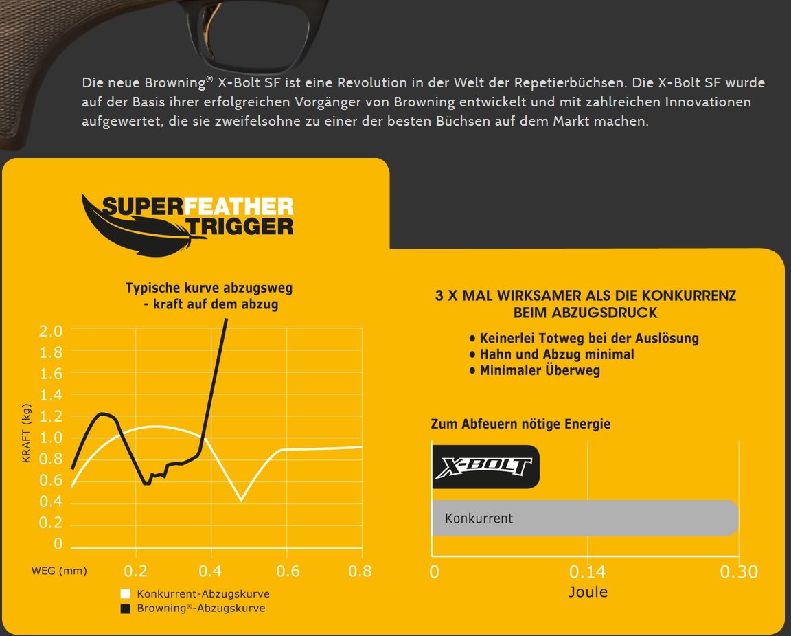 Browning_Super-Feather_bayerwald-jagdcenter.de.jpg