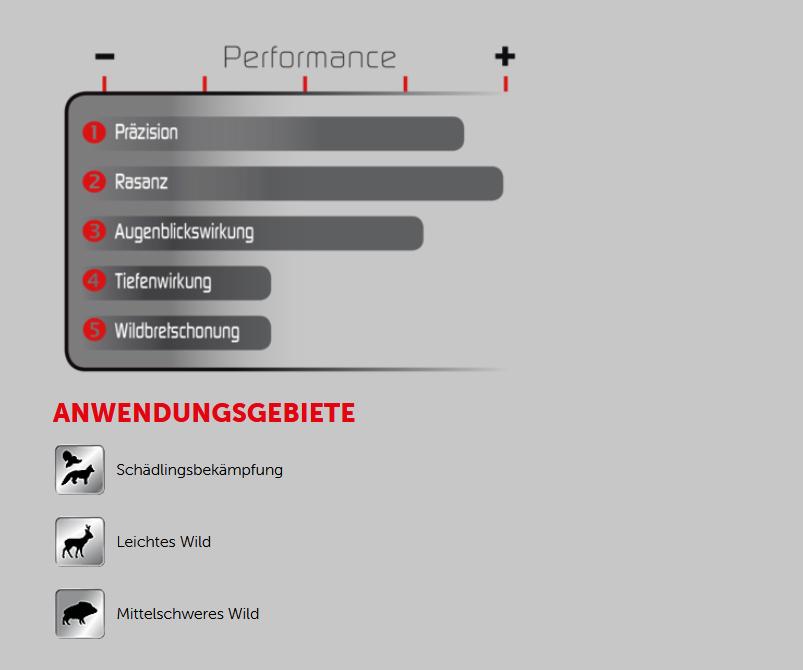 GECO-EXPRESS-GESCHOSSE_bayerwald-jagdcenter.de_0.jpg