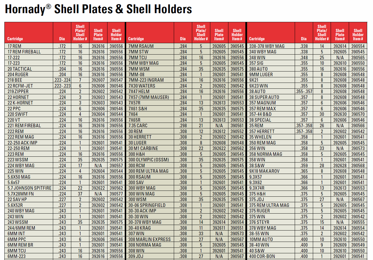 Hornady_Shellholder_0.jpg