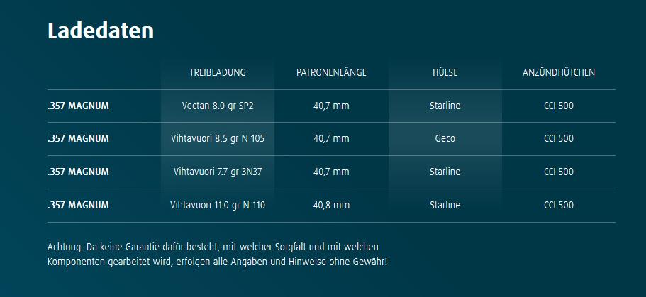 HuN_.357-.38_RN-HS_200gr_12.96g_bayerwald-jagdcenter.de_500_0.jpg