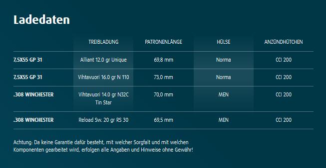 HuN_308_7.62mm_RN-HS_165gr_10.69g_bayerwald-jagdcenter.de_500St.jpg