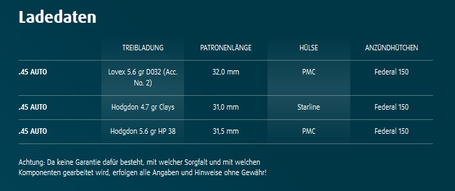 HuN_452_45_RN-HS_200gr_bayerwald-jagdcenter.de_500.jpg