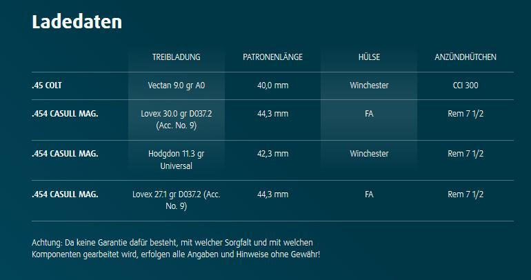 HuN_452_45_TC-HS_250gr_bayerwald-jagdcenter.de_2.jpg