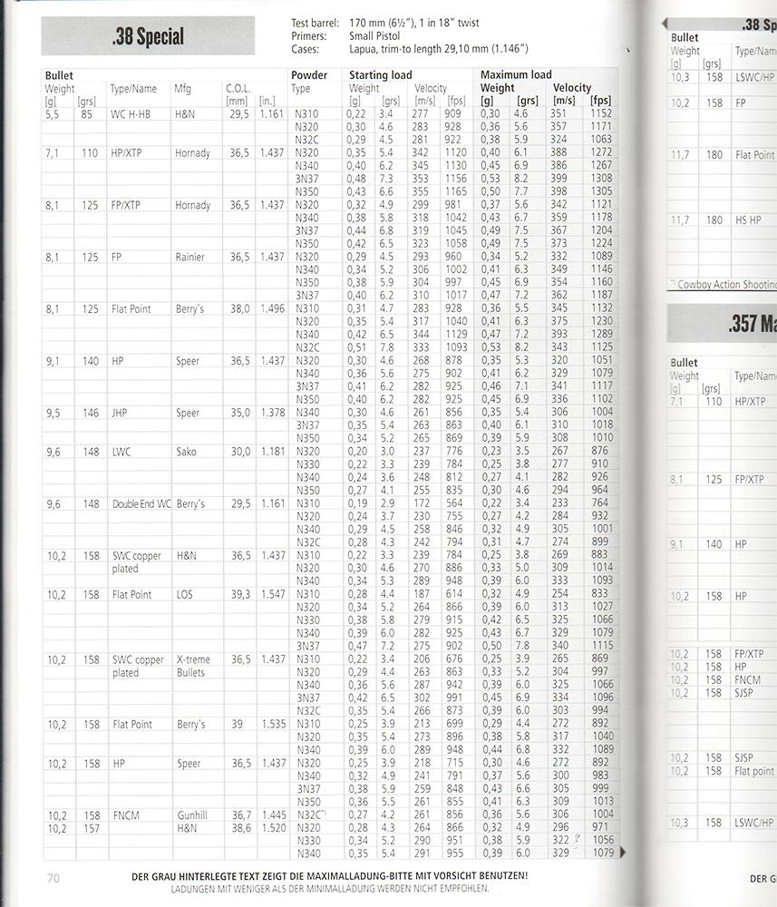 Vihtavuori_Reloading_Guide_DEUTSCH_2019_bayerwald-jagdcenter.de_0.jpg
