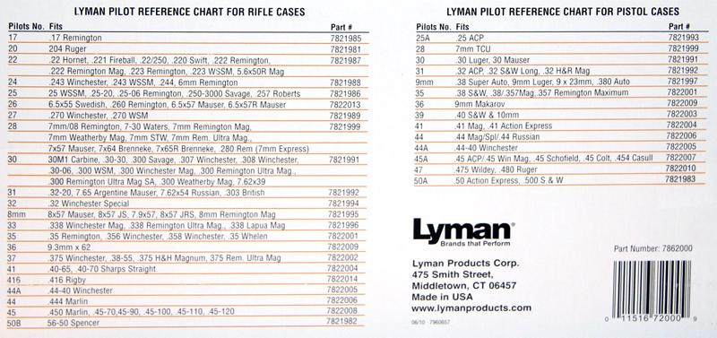 LYMAN7862000_Universal-Huelsentrimmer_JaFiWi.de_4.jpg