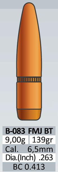 PPU_Geschosse_B-083_36-01030_FMJ-BT_6.5MM_264_139gr_9g_100St_bayerwald-jagdcenter.de_1.jpg