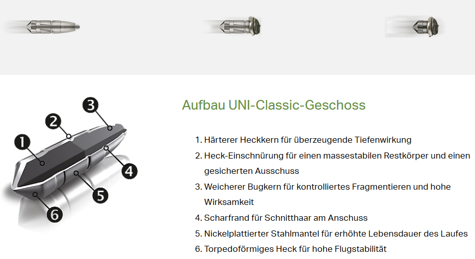 RWS-UNI-CLASSIC_TUG-Geschoss_bayerwald-jagdcenter.de_1.jpg