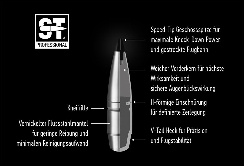 RWS_Geschosse_SpeedTipPro_bayerwald-jagdcenter.de_2.jpg