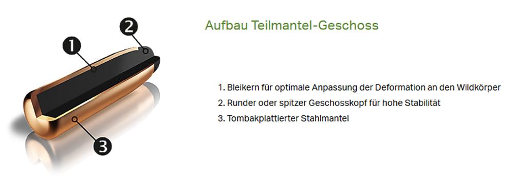RWS_TM-Geschoss_Bayerwald-jagdcenter.de_3.jpg