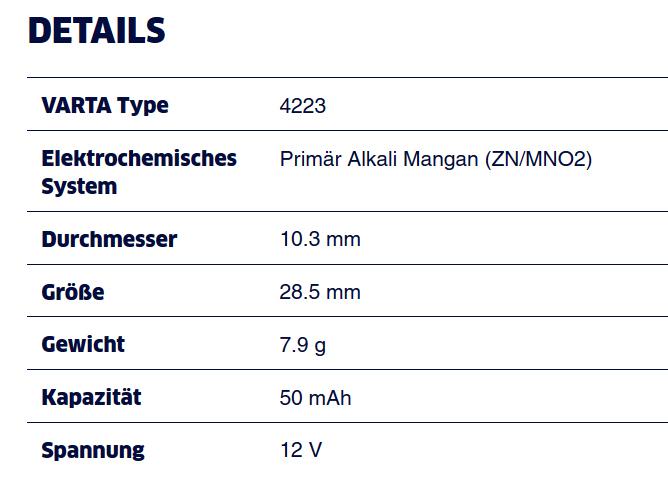 VARTA_324_4223_V23GA_12V_Alkaline-Batterie_BL1_bayerwald-jagdcenter.de_0.jpg
